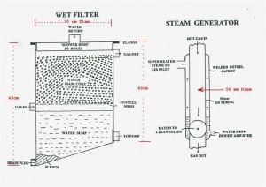 wet-filter-medium