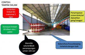 Syarat Tempat Penyimpanan Limbah B3 Atau Terms Of Storage Hazardous Materials And Toxic Waste Dr Arif Zulkifli Nasution