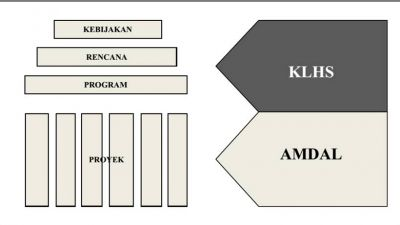 beda-klhs-dan-amdal-2.jpg