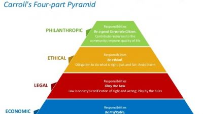corporate-social-responsibility-csr-powerpoint-templates-7-638.jpg
