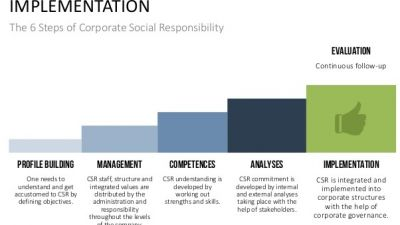 corporate-social-responsibility-ppt-slide-template-12-638.jpg