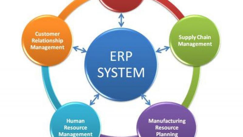 erp-and-mis-design-service-500x500.jpg